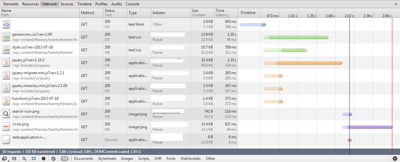 安装锐速后-Chrome加载速度图