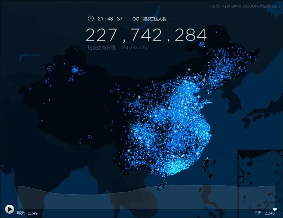QQ在线人数统计及其分布图